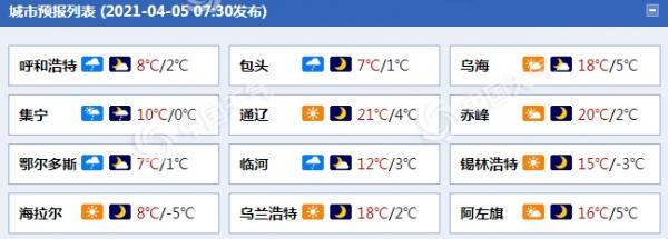 内蒙古今天雨雪天气再发展 东部地区局地阵风可达7级