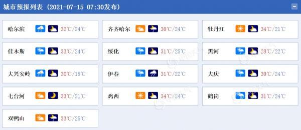 http://www.economicdaily.com.cn/uploads/allimg/210715/0Z3502Z8-0.png